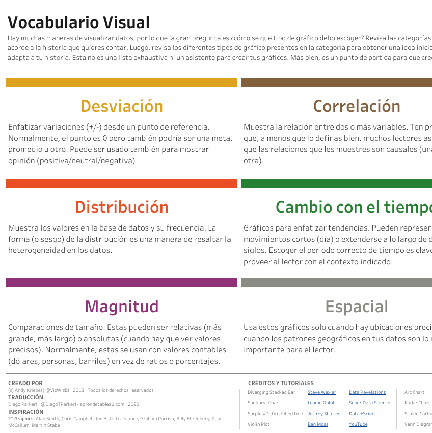 vocabulario visual cuadrado